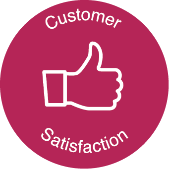 Increase customer satisfaction resulting in positive reviews, return visits and recommendations.