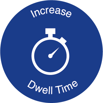 Increase dwell time on campus, allowing students to study for longer and utilise University facilities.