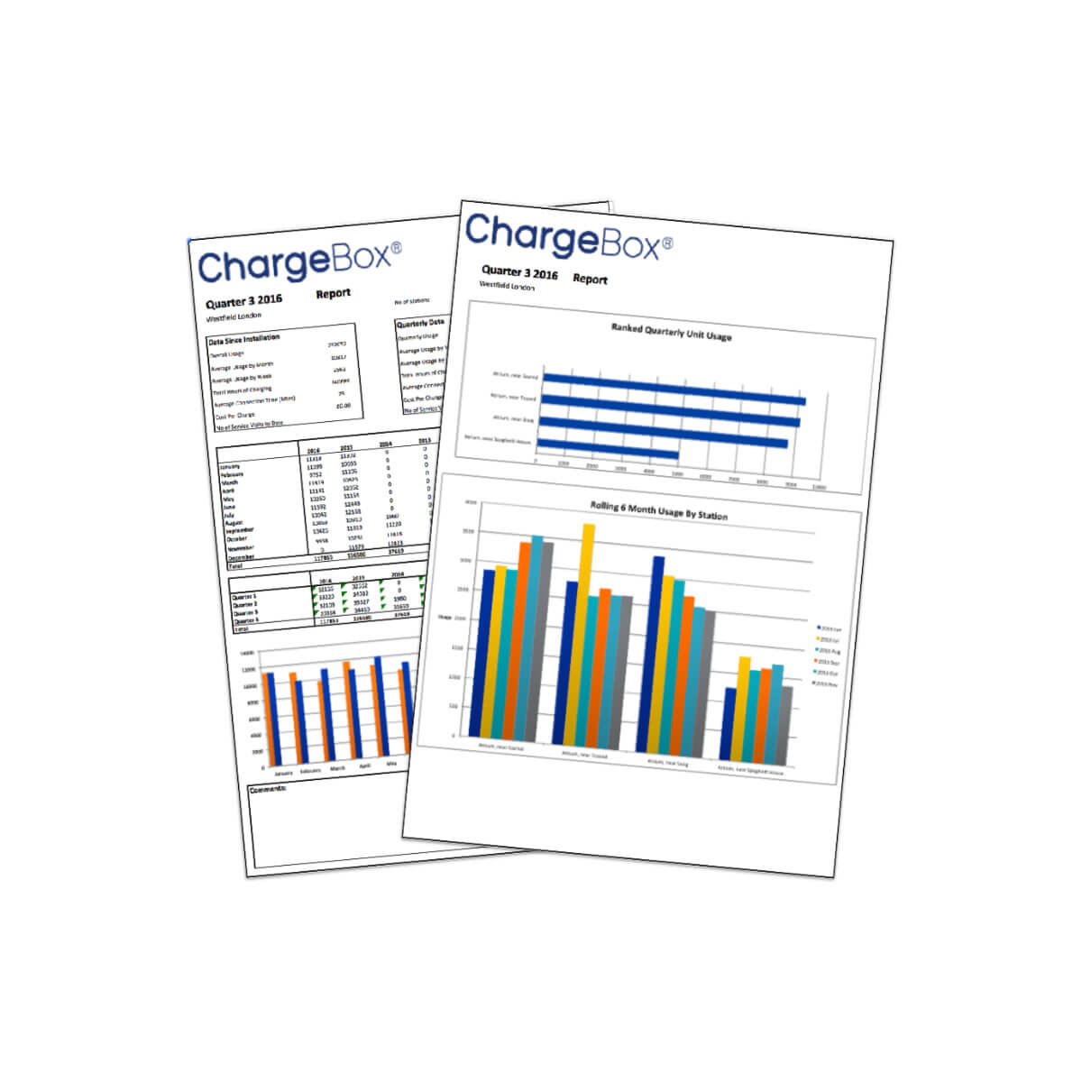 ChargeBox Managed Services Usage Reporting